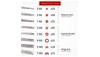 سوزن تاتو کارتریج پن- ۵RL برند مکس استاندارد